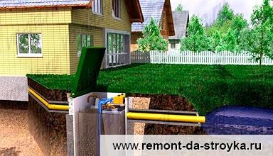 Септик Топас для дачи или загородного дома